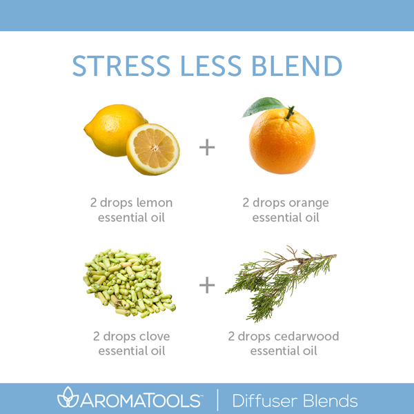 Essential Oils Diffuser For Less ~ Stress less diffuser blend aromatools