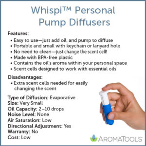 Whispi™ Diffuser Chart